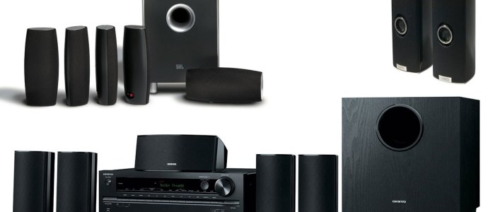 Best Sound System For Console Gaming