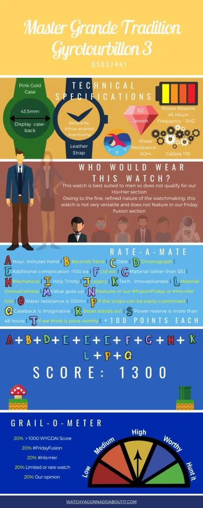Master Grande Tradition Gyrotourbillon 3 infographic