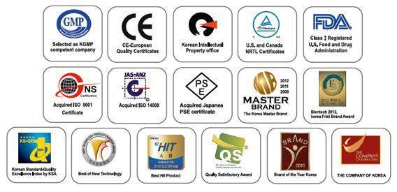 Certificazioni dei depuratori ionizzatori d'acqua AlkaViva H2