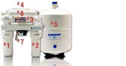 external water filters