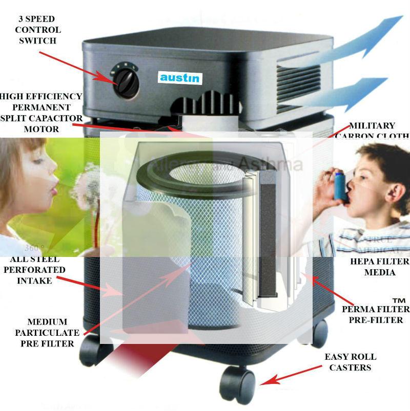 Austin Air Allergy Machine air purifier_standard_AIR FILTER