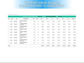 casuta dozator apa - software control consumatori si vanzari