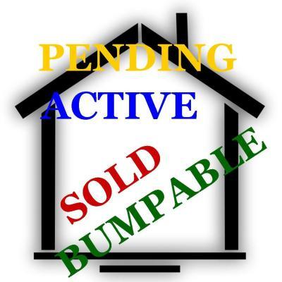 Real Estate Listing Status