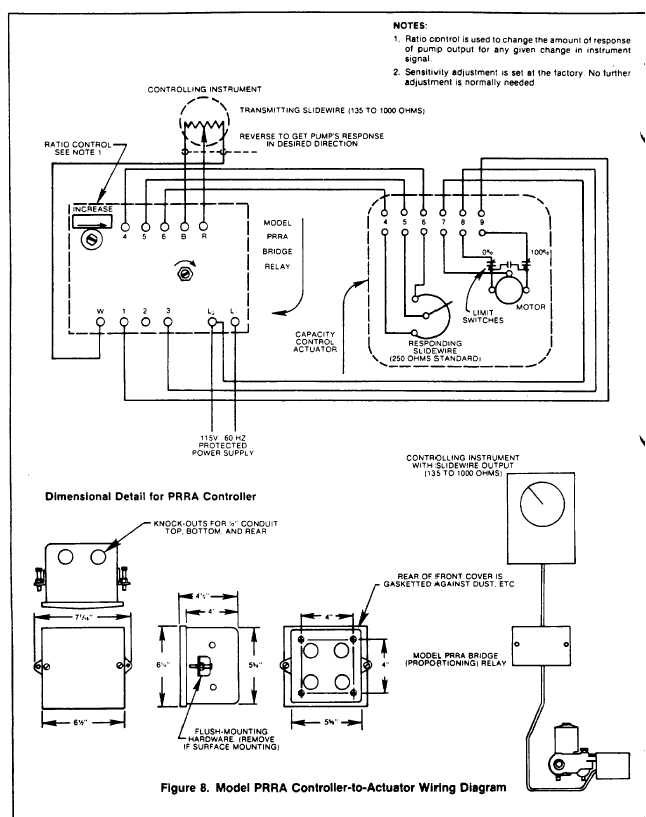 rotork iq3 wiring diagram   25 wiring diagram images