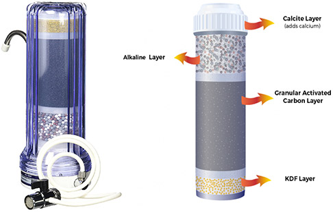apex-alkaline-countertop-filter-view