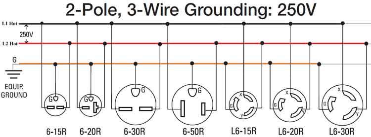 L14 30 To L6 30 Wiring Diagram: Nema L6 30 Wiring Diagram - Facbooik.com,Design