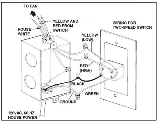 house fan switch wiring diagram dpdt  networking wiring