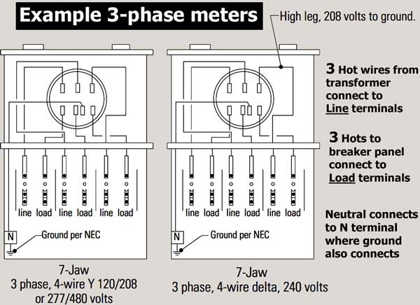 Single Phase Meters And 3 : Wiring diagram for volt plug