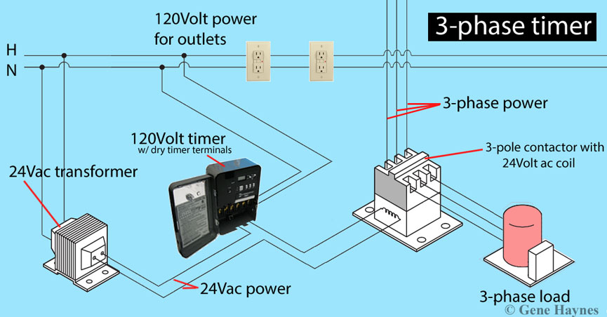 3 phase timer diagram 24Vac 865?resize=665%2C347 wiring diagram 3 phase motor manual the best wiring diagram 2017  at gsmx.co