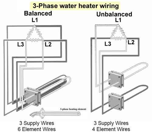3 phase heating element wiring diagram  top wiring diagram