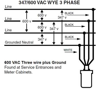 347 600 3 phase surge AG65033?resize\=350%2C309 whole house coax cable wiring diagram on whole download wirning coax wiring diagram at alyssarenee.co