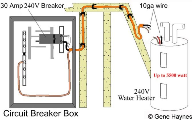 hot water heater wiring diagram for 220 volt 2006 mini
