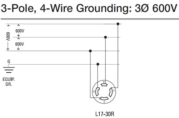 How to wire outlets 12 600 220 volt plug wiring diagram efcaviation com 4 wire outlet diagram at soozxer.org