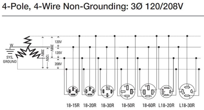 how to wire 3phase
