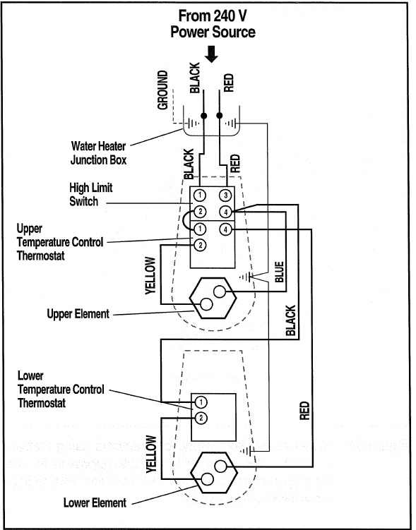 water heater wiring diagram - facbooik, Wiring diagram