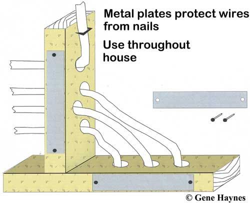 basic house wiring