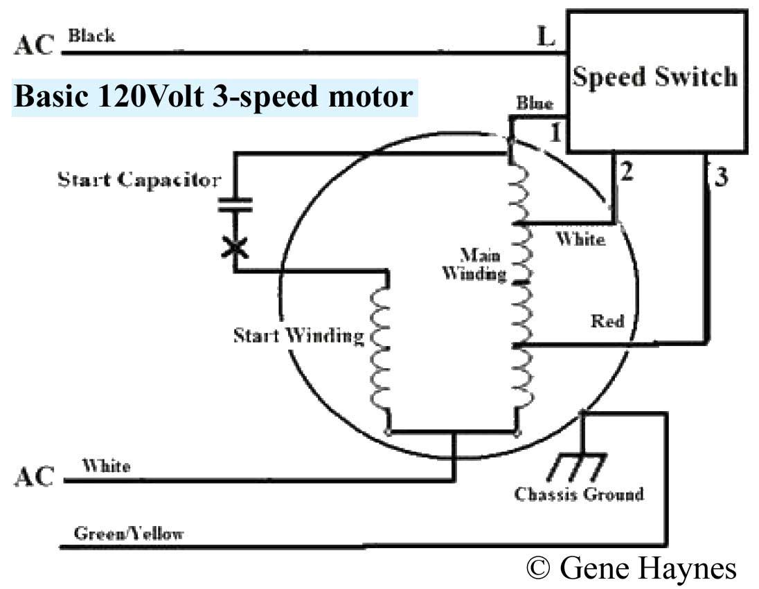 ebm papst fan wiring diagram 115v - trusted wiring diagrams on danfoss  wiring