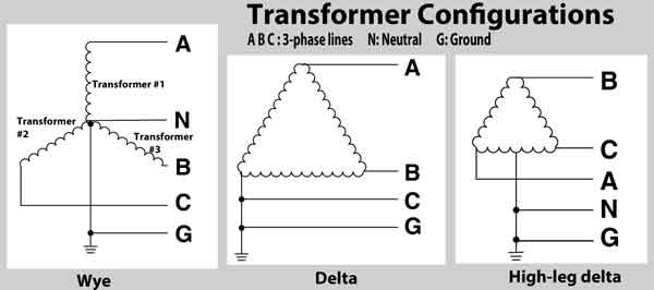 3 Phase Transformer Wiring Diagram Thoughtexpansion