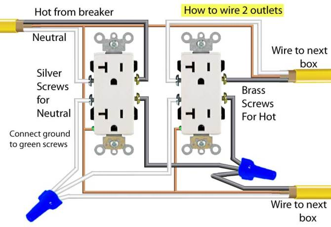 🏆 diagram in pictures database 3 way outlet wiring