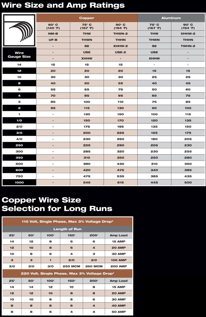 Nice abyc wire sizing gallery electrical circuit diagram ideas generous abyc wire sizing photos electrical circuit diagram greentooth Image collections