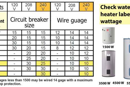 Different gauge wire sizes 4k pictures 4k pictures full hq illustration of wire gauges wire center wire gauges per amps rh joppaglass com electrical wire gauge wire size chart fuse size for gauge wire wire center greentooth Choice Image