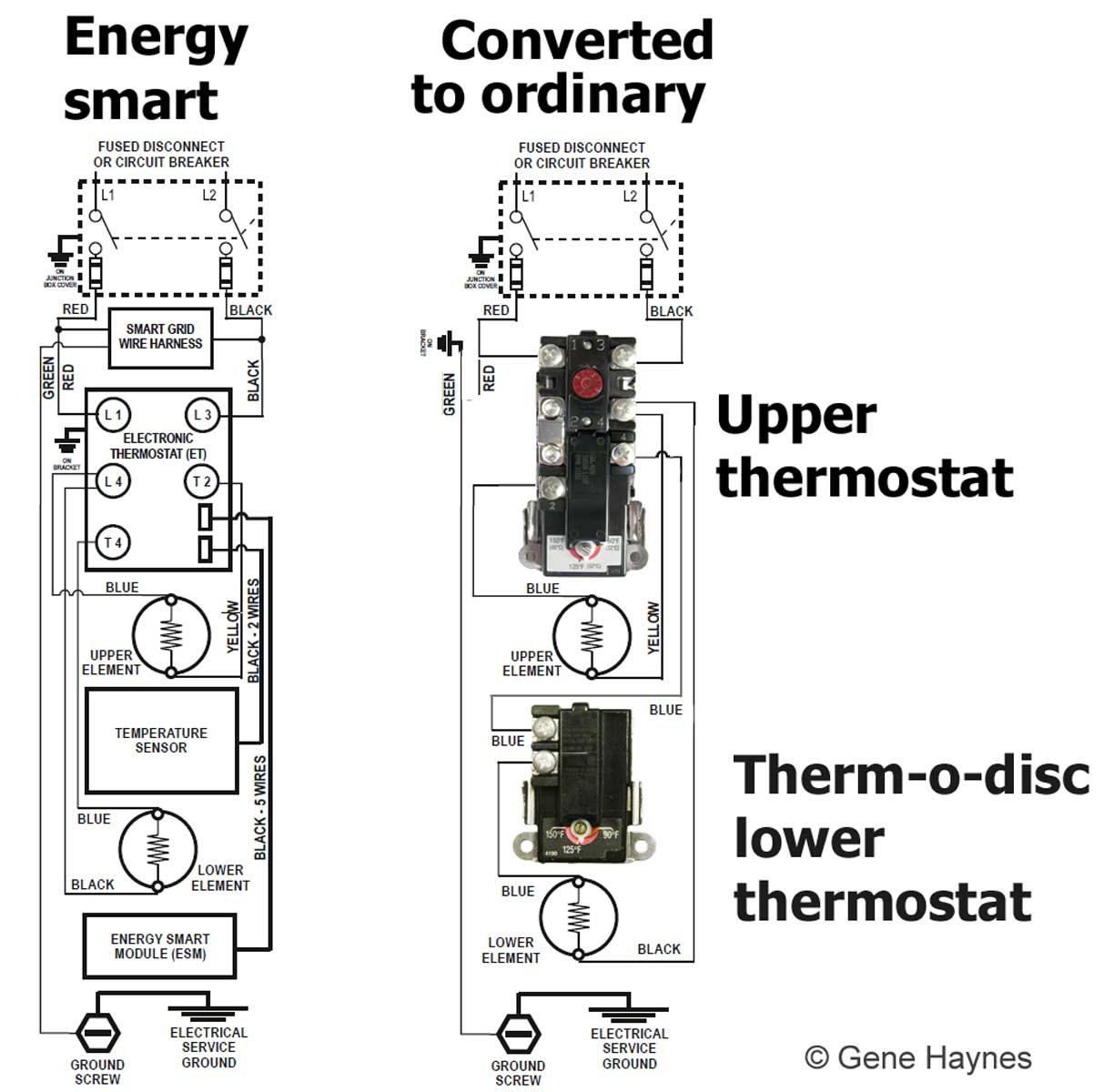 How To Convert Energy Smart Water Heater To Ordinary Water