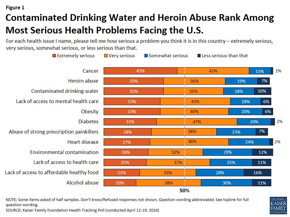 kaiser health tracking poll 5