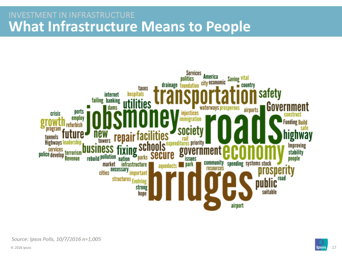 water infrastructure graphic 5