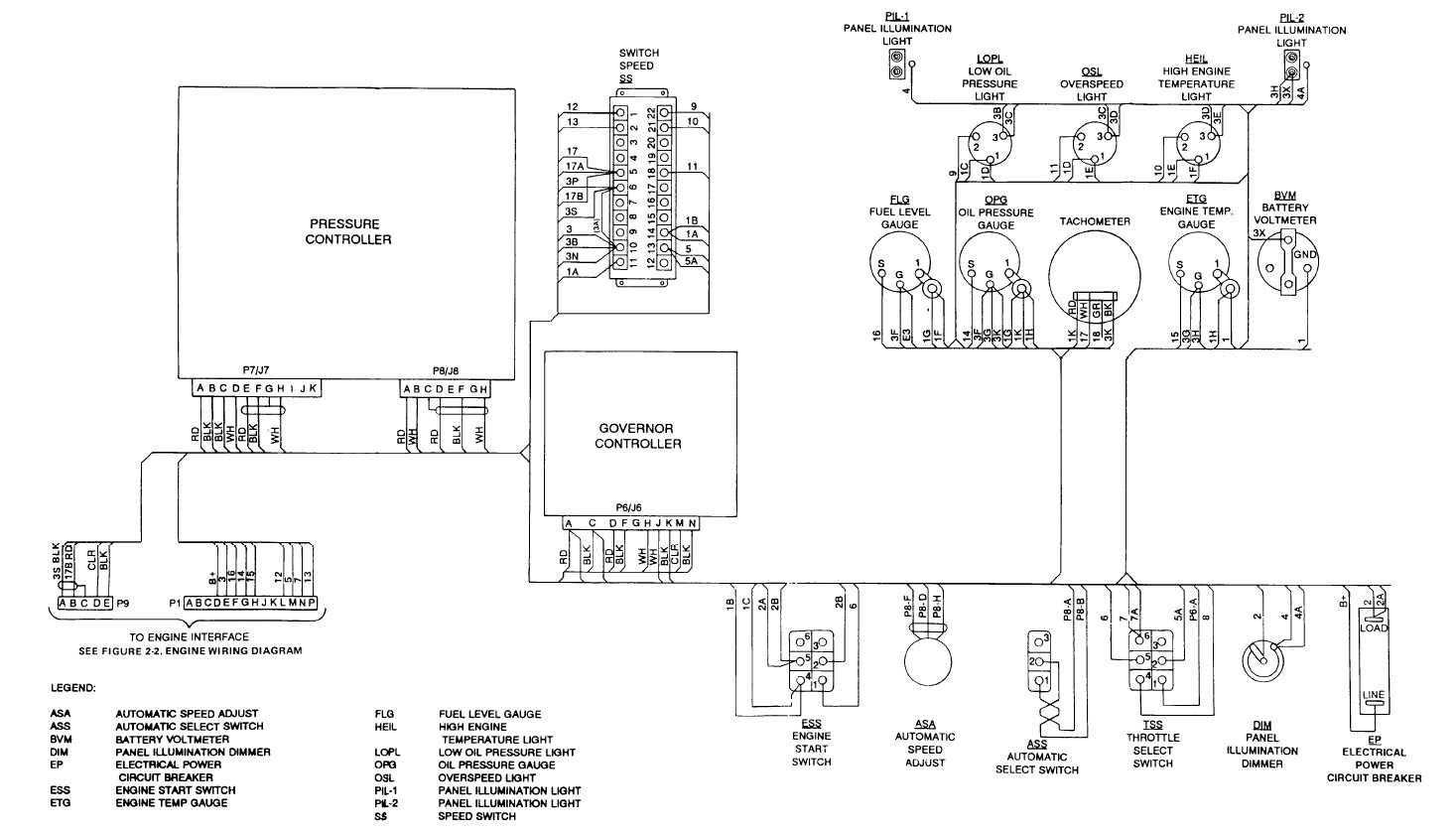 Figure 2-1. Control Panel Wiring Diagram (Sheet 1 Of 4