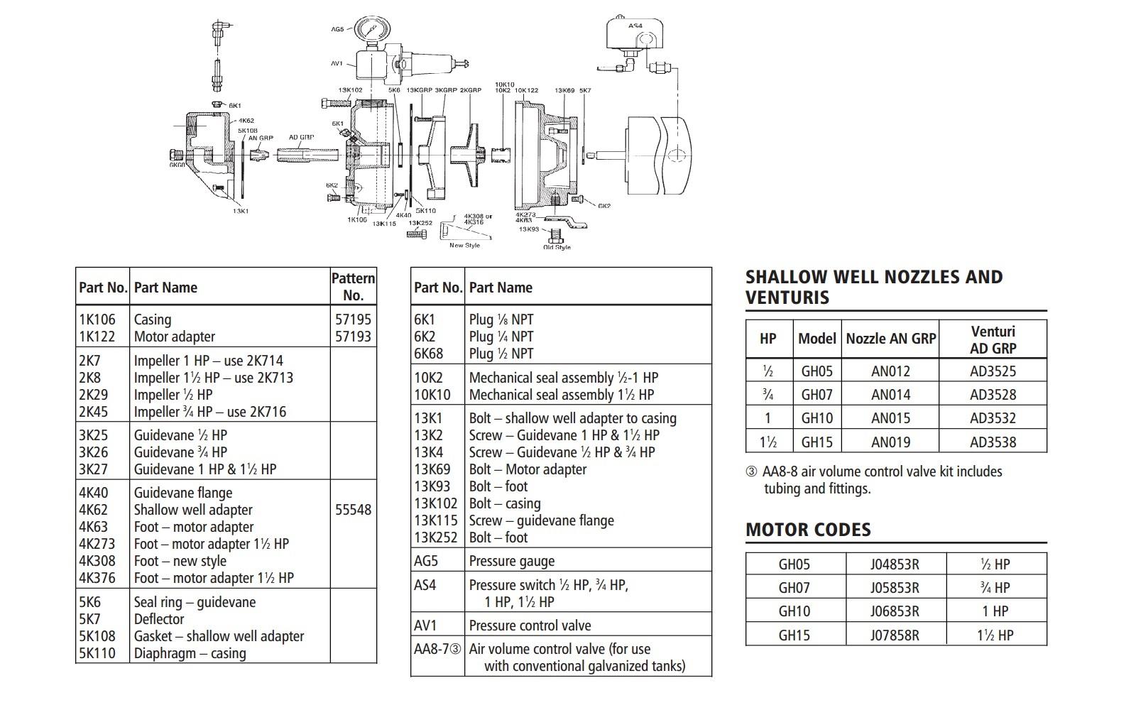 Rotary Lift Parts Catalog