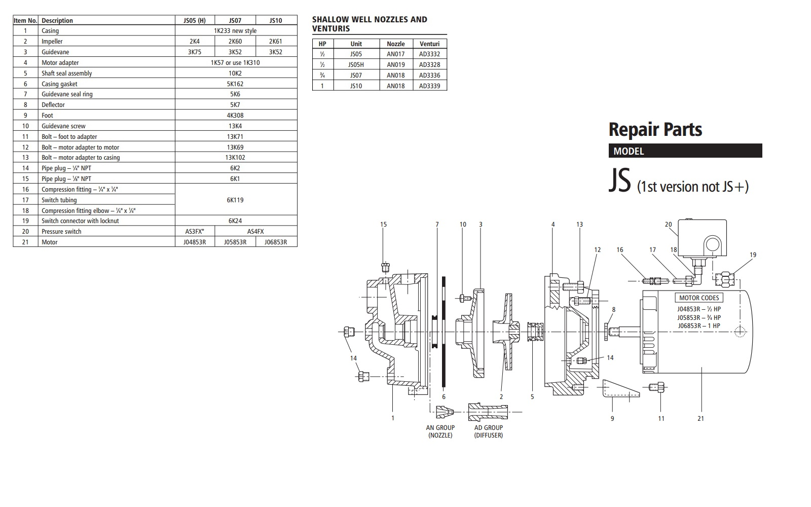 Goulds Pump Wiring Diagram