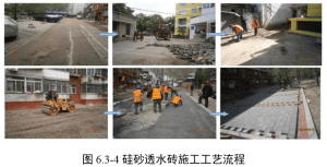 Construction process of silica sand permeable brick
