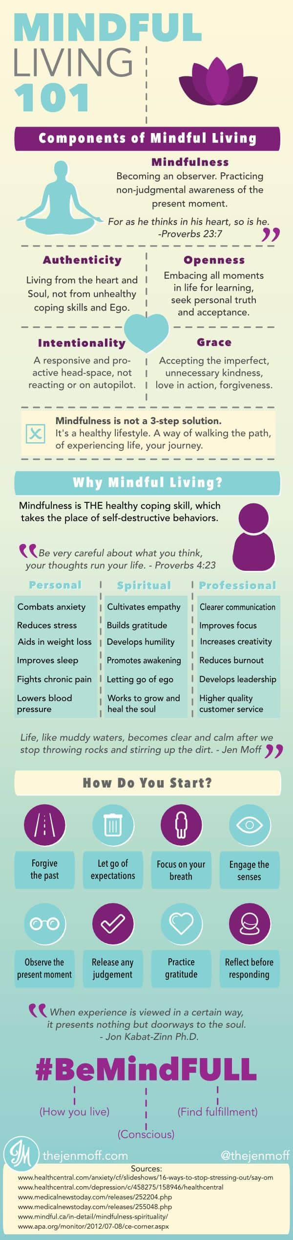 Mindful Living 101