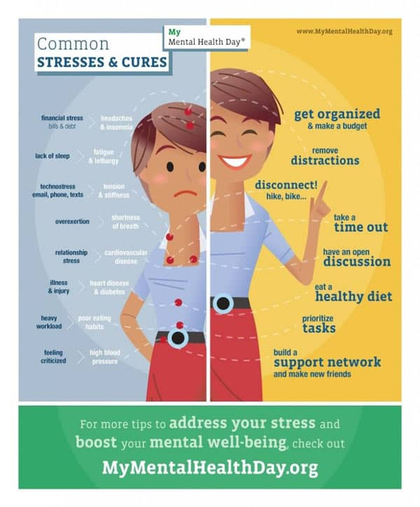 How-to-Cope-With-Stress