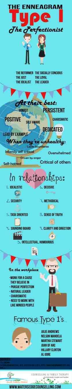 enneagram type 1 and 7 relationship