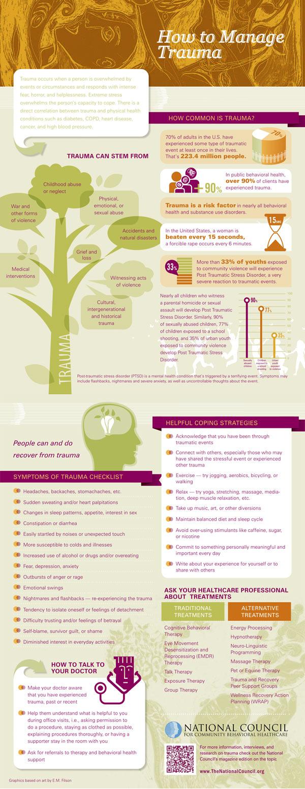 trauma-infographic