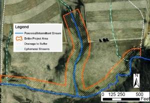 Site Restoration Planning