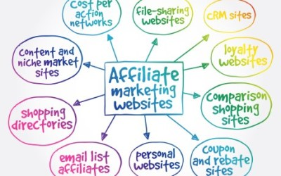 How To Increase Affiliate Commissions