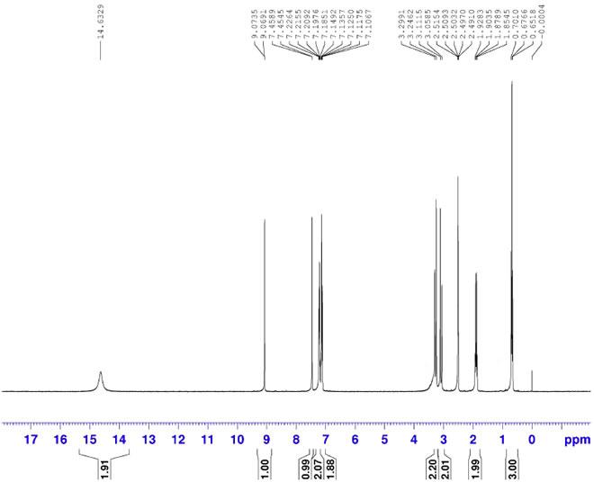 Atipamezole Hydrochloride CAS 104075-48-1 HNMR