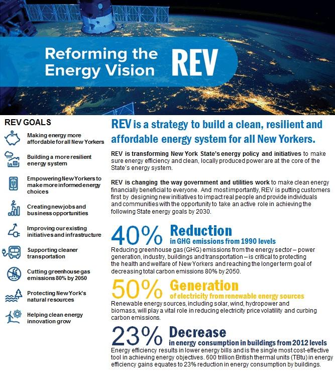 New York REV: a case study in whole system re-design - Watt