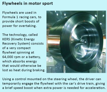 flywheel electricity storage