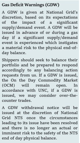 gas deficit warning