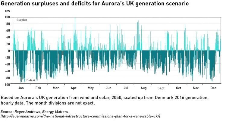 cheap renewable energy