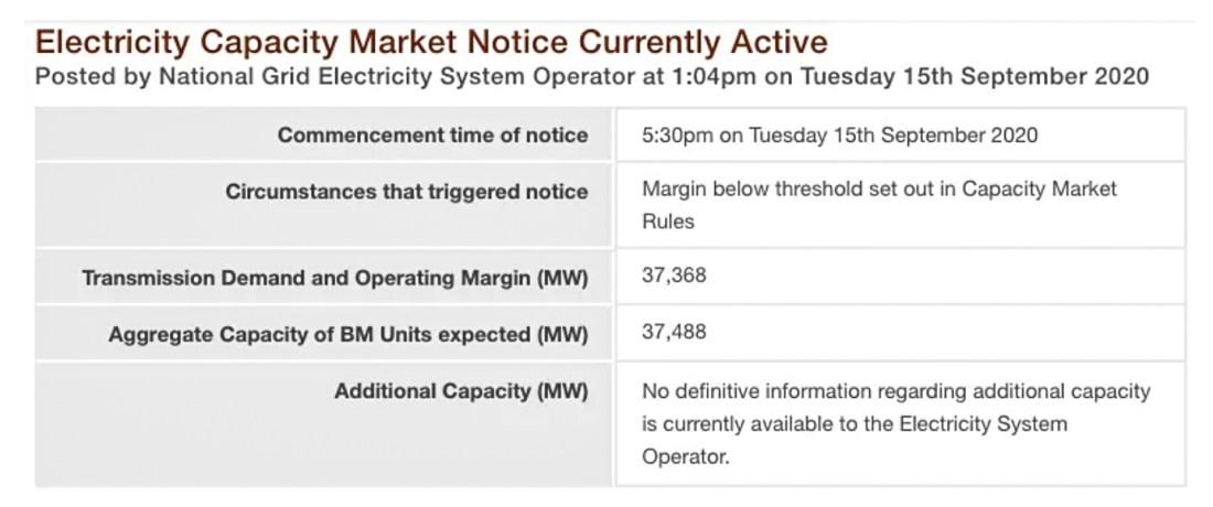 Capacity Market notice September 2020