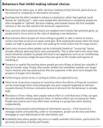 behaviours affecting decision-making