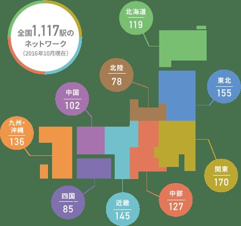 圖截自「道の駅」官方網站:https://www.michi-no-eki.jp/