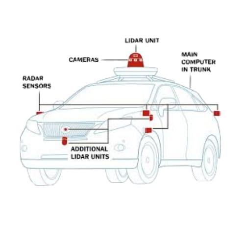 electric car list