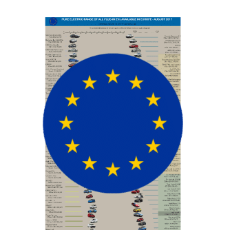 eu ev price list