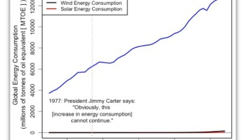 Solar energy badly harms the environment  It must be taxed