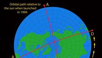 Uah Rss Noaa Uw Which Satellite Dataset Should We Believe